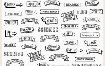 School Subjects Word Art
